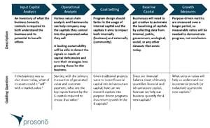 Asset Mapping Framework